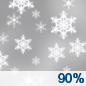Saturday: Snow.  High near 37. Chance of precipitation is 90%.