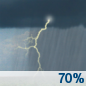 Saturday: Showers likely and possibly a thunderstorm before 10am, then showers and thunderstorms likely after 10am.  Mostly cloudy, with a high near 82. Calm wind becoming southwest around 6 mph in the morning.  Chance of precipitation is 70%. New rainfall amounts between a quarter and half of an inch possible.